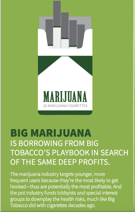 Preparing For Big Conversations Drugs And Alcohol Learning Potential >> Learn More Smart Approaches To Marijuana